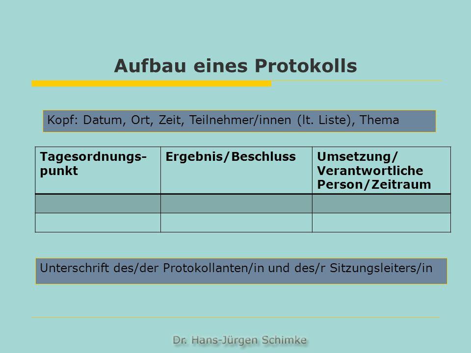 Aufbau eines Protokolls Kopf: Datum, Ort, Zeit, Teilnehmer/innen (lt. Liste), Thema Tagesordnungs- punkt Ergebnis/BeschlussUmsetzung/ Verantwortliche