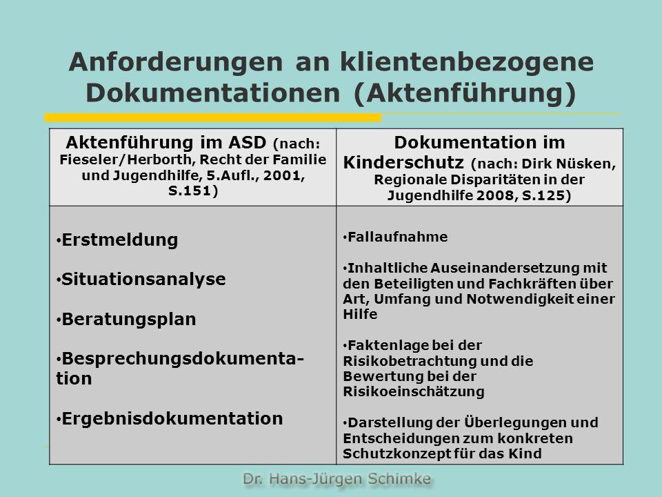 Anforderungen an klientenbezogene Dokumentationen (Aktenführung) Aktenführung im ASD (nach: Fieseler/Herborth, Recht der Familie und Jugendhilfe, 5.Au