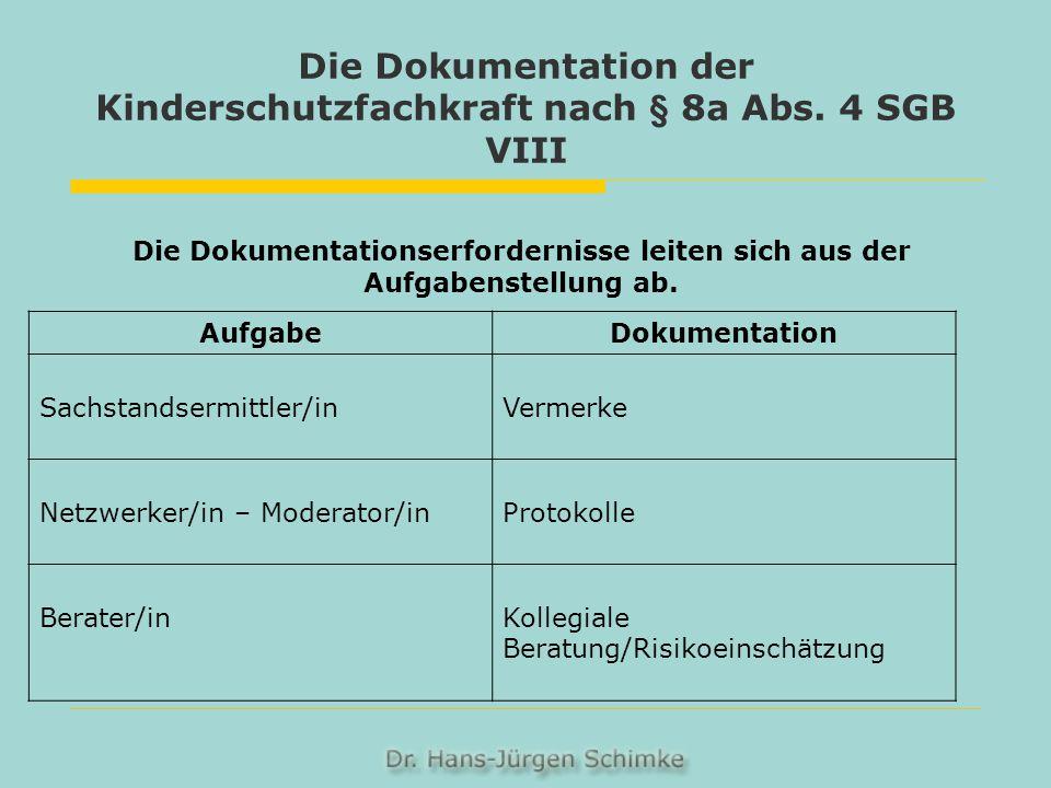 Die Dokumentation der Kinderschutzfachkraft nach § 8a Abs. 4 SGB VIII Die Dokumentationserfordernisse leiten sich aus der Aufgabenstellung ab. Aufgabe