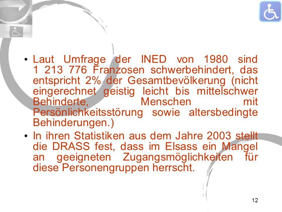 Laut Umfrage der INED von 1980 sind 1 213 776 Franzosen schwerbehindert, das entspricht 2% der Gesamtbevölkerung (nicht eingerechnet geistig leicht bi