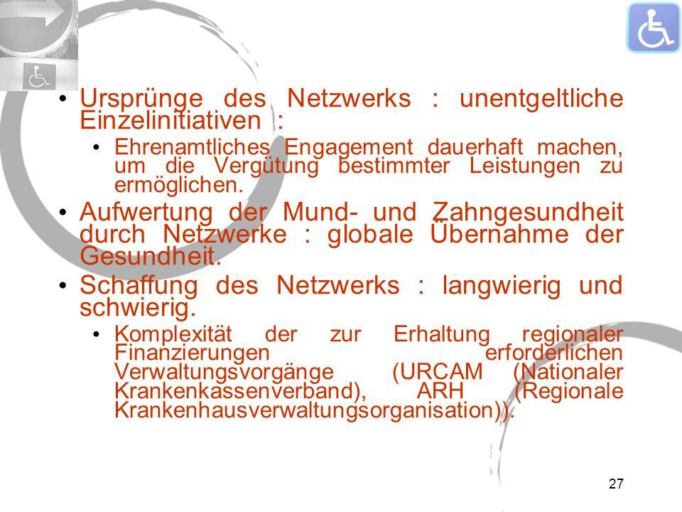 Ursprünge des Netzwerks : unentgeltliche Einzelinitiativen : Ehrenamtliches Engagement dauerhaft machen, um die Vergütung bestimmter Leistungen zu erm