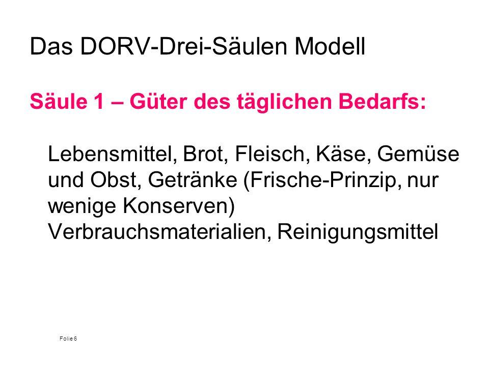 Das DORV-Drei-Säulen Modell Säule 1 – Güter des täglichen Bedarfs: Lebensmittel, Brot, Fleisch, Käse, Gemüse und Obst, Getränke (Frische-Prinzip, nur