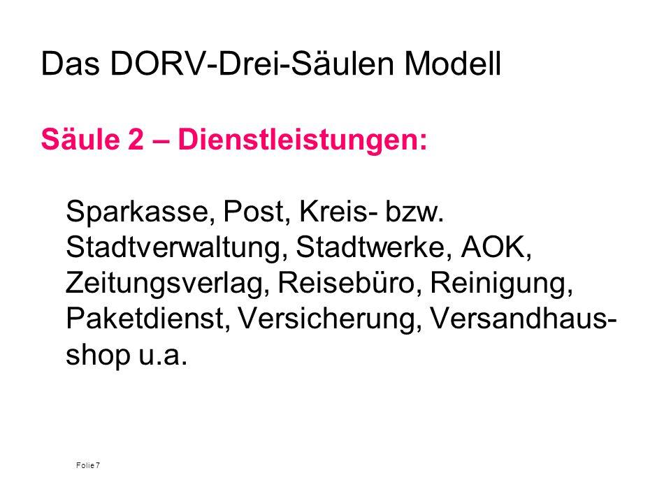 Das DORV-Drei-Säulen Modell Säule 2 – Dienstleistungen: Sparkasse, Post, Kreis- bzw. Stadtverwaltung, Stadtwerke, AOK, Zeitungsverlag, Reisebüro, Rein