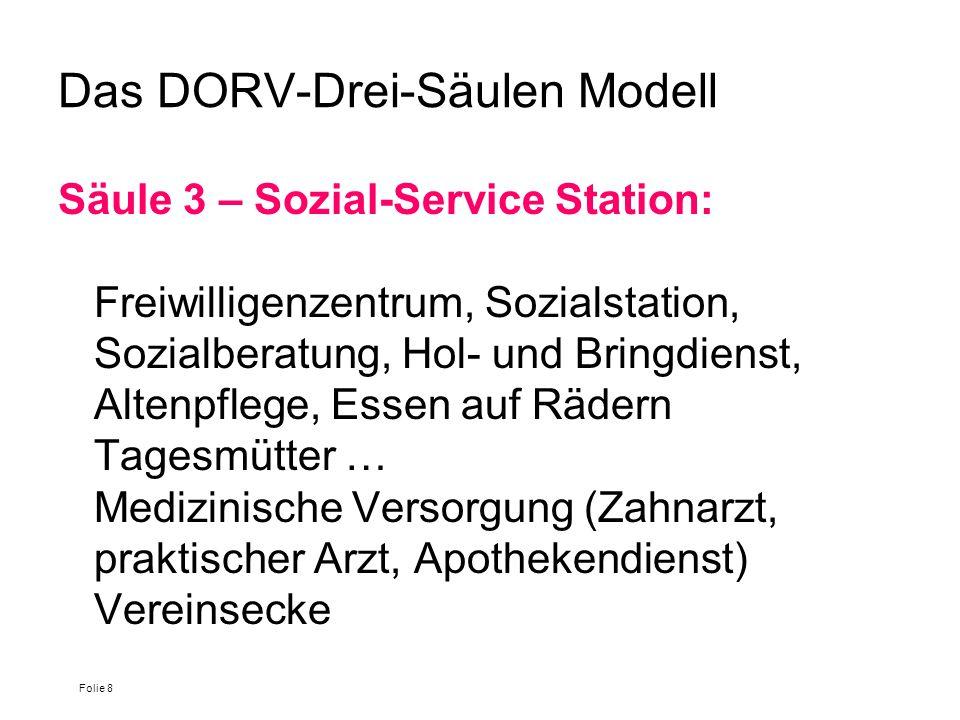 Das DORV-Drei-Säulen Modell Säule 3 – Sozial-Service Station: Freiwilligenzentrum, Sozialstation, Sozialberatung, Hol- und Bringdienst, Altenpflege, E