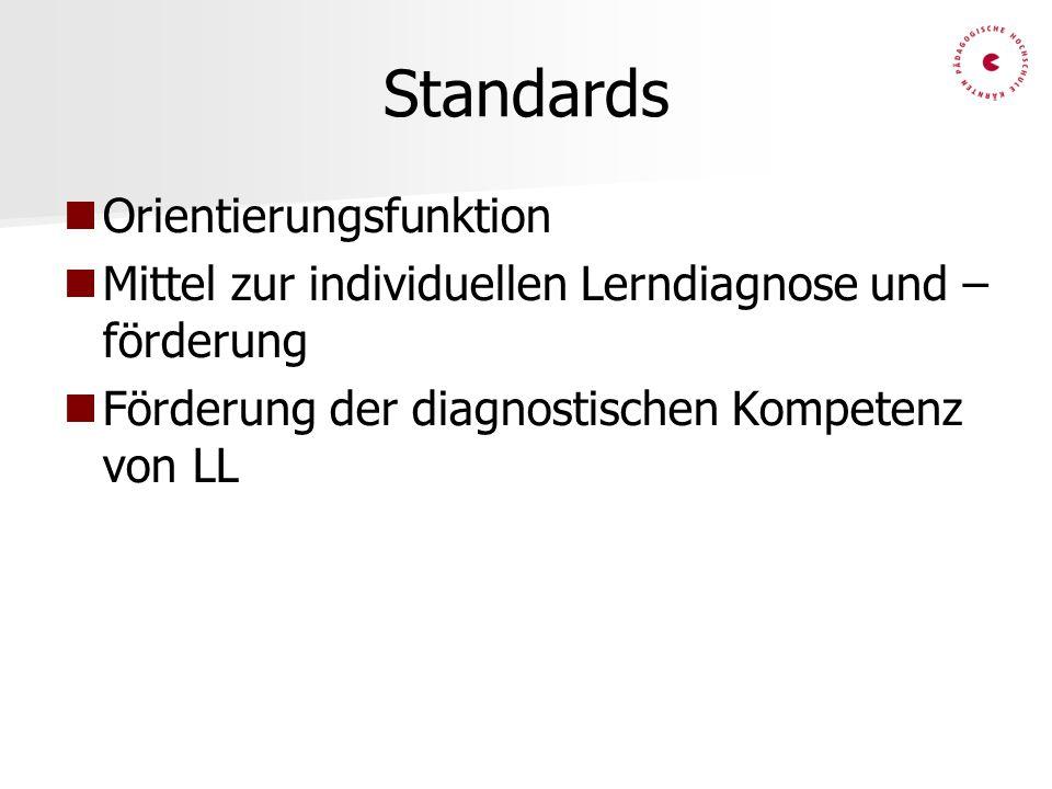 Standards Orientierungsfunktion Mittel zur individuellen Lerndiagnose und – förderung Förderung der diagnostischen Kompetenz von LL