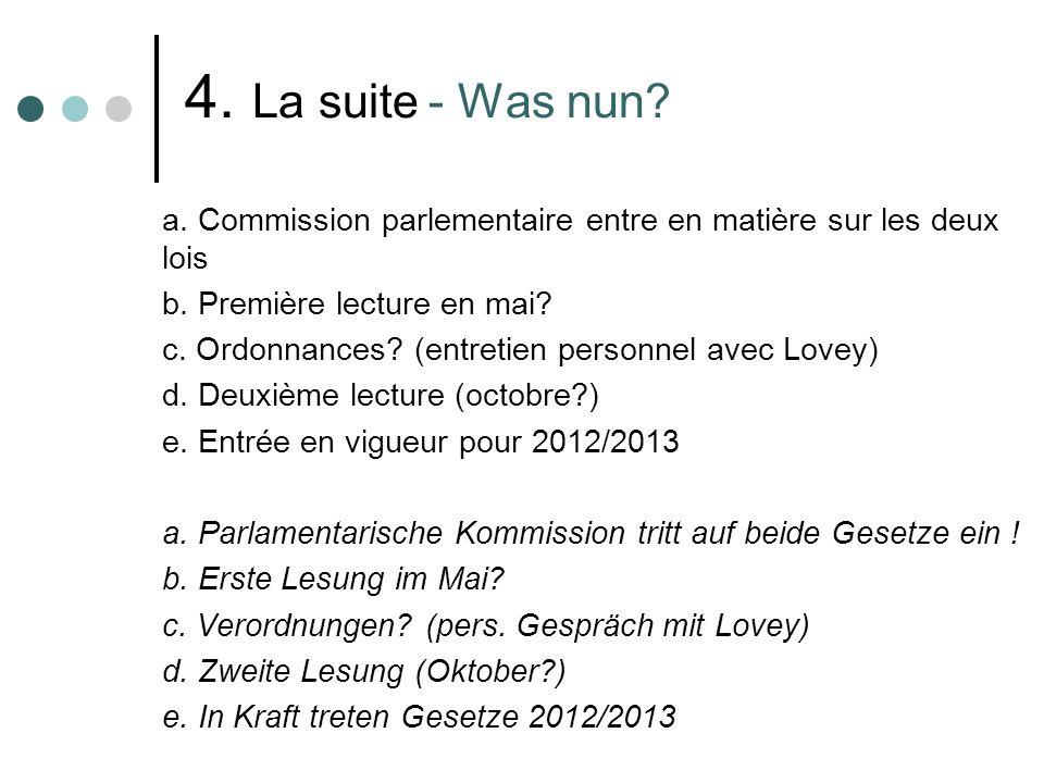 4. La suite - Was nun. a. Commission parlementaire entre en matière sur les deux lois b.