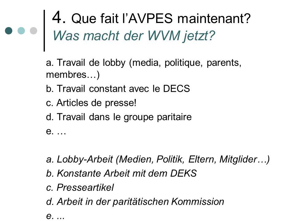 4. Que fait lAVPES maintenant. Was macht der WVM jetzt.