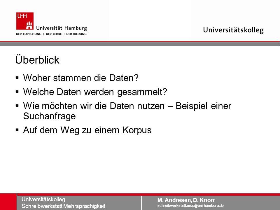 dagmar.knorr@uni-hamburg.de Universitätskolleg M. Andresen, D. Knorr schreibwerkstatt.msp@uni-hamburg.de Universitätskolleg Schreibwerkstatt Mehrsprac