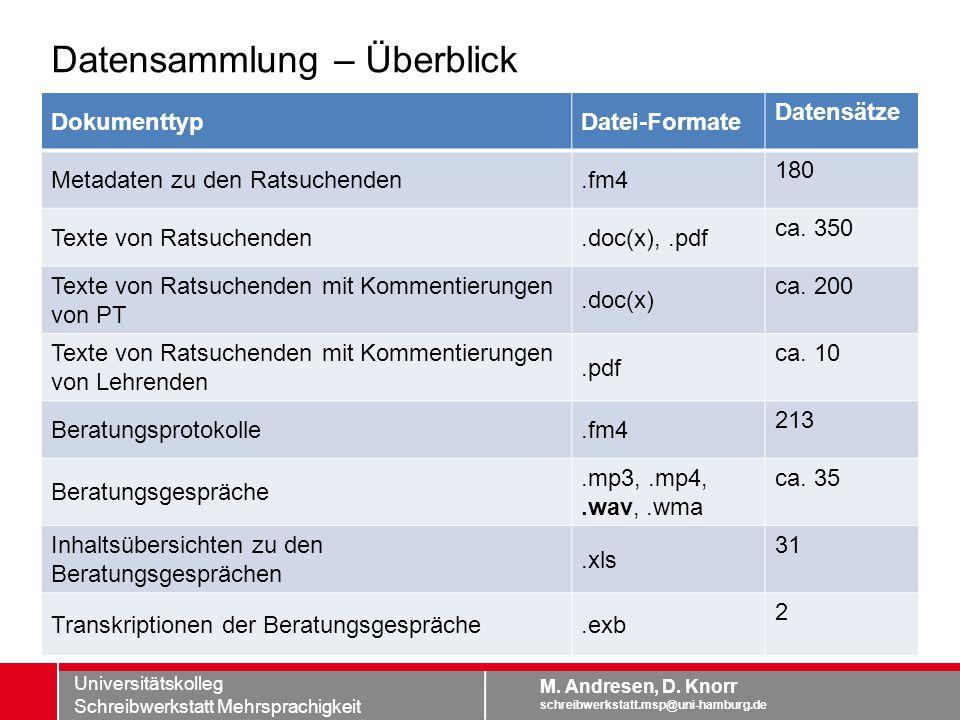 Dagmar Knorr dagmar.knorr@uni-hamburg.de Universitätskolleg M.
