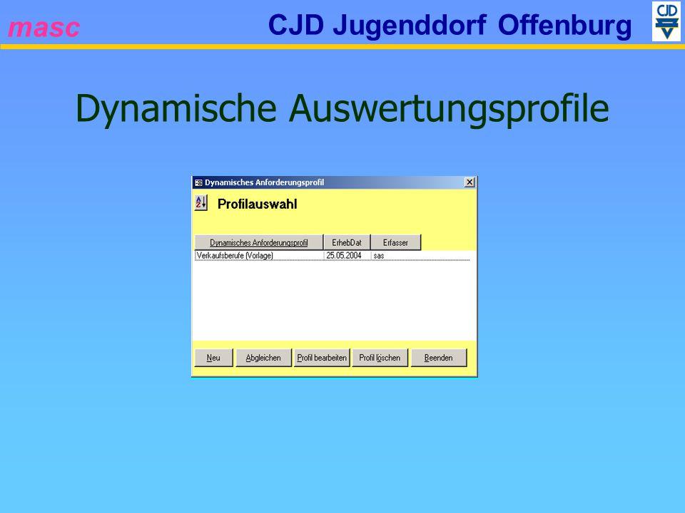 masc CJD Jugenddorf Offenburg Dynamische Auswertungsprofile