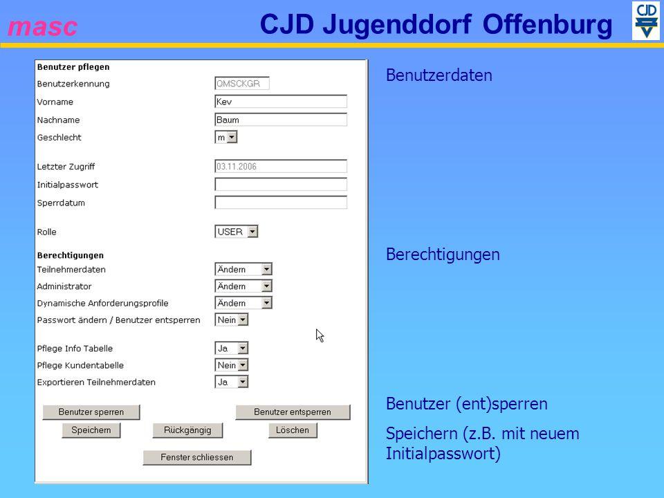 masc CJD Jugenddorf Offenburg Benutzerdaten Berechtigungen Benutzer (ent)sperren Speichern (z.B. mit neuem Initialpasswort)