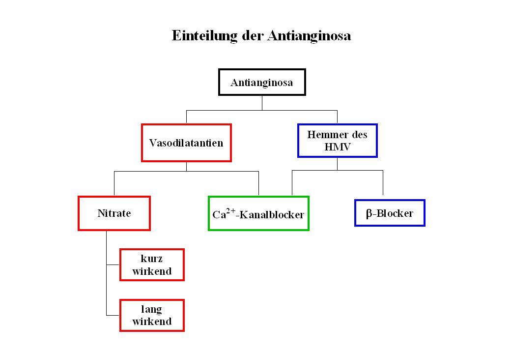 Vasokonstriktorische Faktoren bei instabiler Angina pectoris