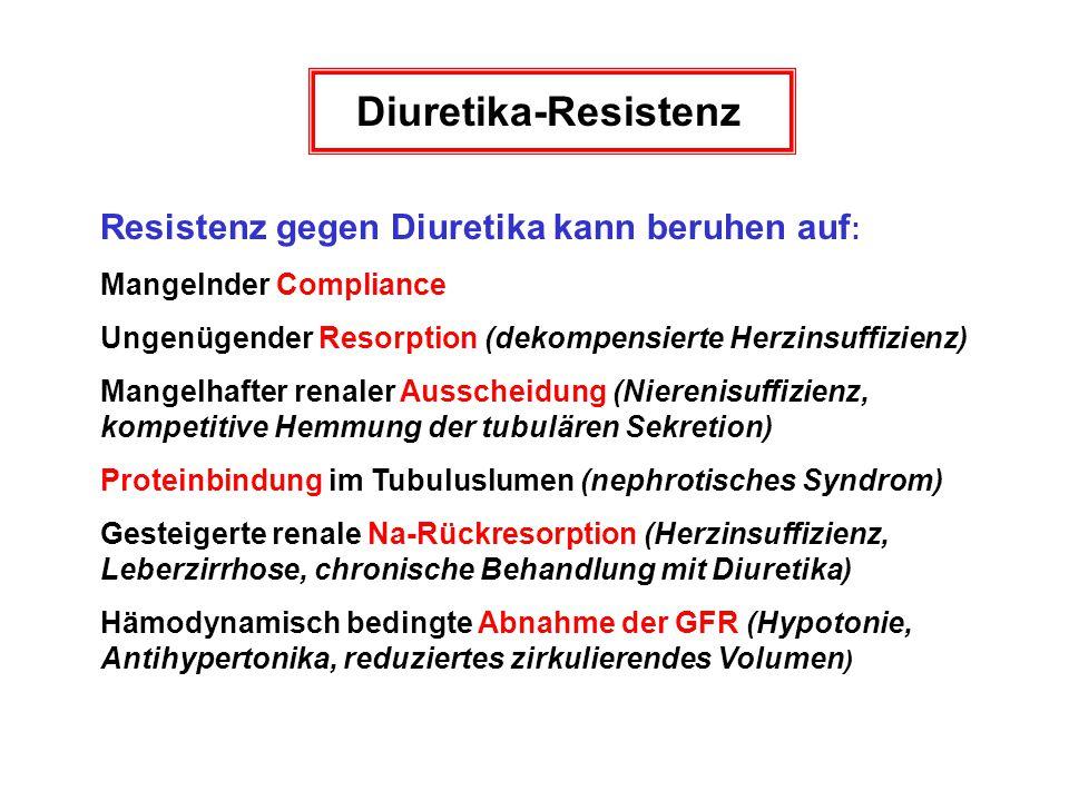 Diuretika-Resistenz Resistenz gegen Diuretika kann beruhen auf : Mangelnder Compliance Ungenügender Resorption (dekompensierte Herzinsuffizienz) Mange