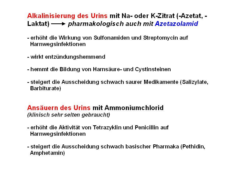 Tubuläre Transportsysteme und Angriffspunkte von Diuretika Katzung, 8. Aufl. 2001