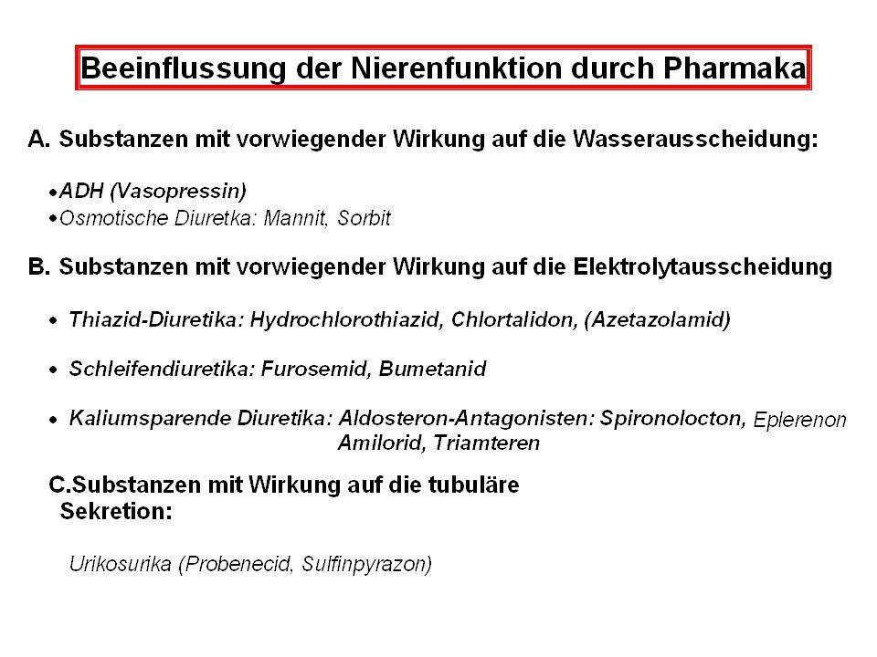 Gefässwirkung von Thiaziden A: Relaxierender Effekt von Hydrochlorothiazid auf isoliertes Arterienpräparat B: Wirkung von Hydrochlorothiazid auf den K + -Ausstrom aus der isolierten Arterie.
