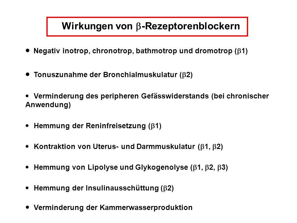 Wirkungen von -Rezeptorenblockern Negativ inotrop, chronotrop, bathmotrop und dromotrop ( 1) Tonuszunahme der Bronchialmuskulatur ( 2) Verminderung de