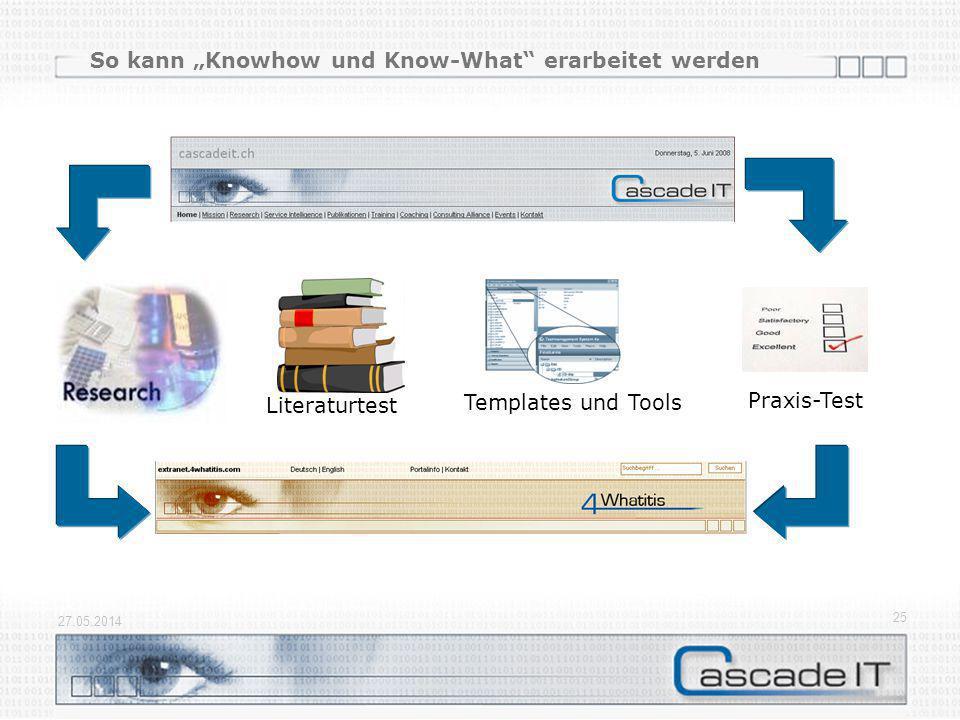 So kann Knowhow und Know-What erarbeitet werden 27.05.2014 25 Praxis-Test Literaturtest Templates und Tools