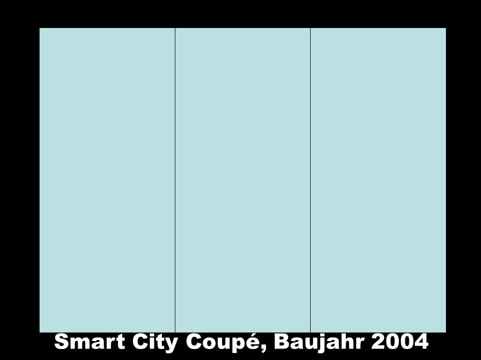 Smart City Coupé, Baujahr 2004