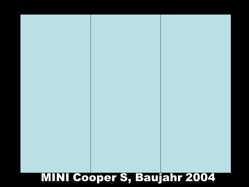 MINI Cooper S, Baujahr 2004