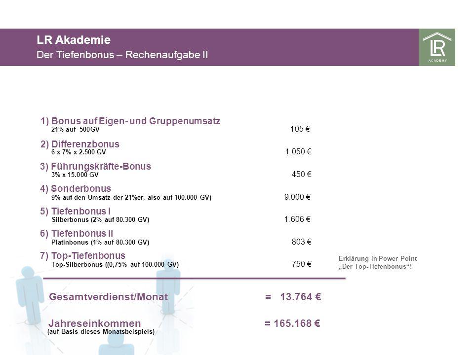 LR Akademie Der Tiefenbonus – Rechenaufgabe II 21% auf 500GV 105 6 x 7% x 2.500 GV 1.050 1) Bonus auf Eigen- und Gruppenumsatz 2) Differenzbonus 3) Führungskräfte-Bonus 3% x 15.000 GV 450 Gesamtverdienst/Monat = 13.764 Jahreseinkommen = 165.168 (auf Basis dieses Monatsbeispiels) 4) Sonderbonus 9% auf den Umsatz der 21%er, also auf 100.000 GV) 9.000 5) Tiefenbonus I Silberbonus (2% auf 80.300 GV) 1.606 6) Tiefenbonus II Platinbonus (1% auf 80.300 GV) 803 7) Top-Tiefenbonus Top-Silberbonus ((0,75% auf 100.000 GV) 750 Erklärung in Power Point Der Top-Tiefenbonus!