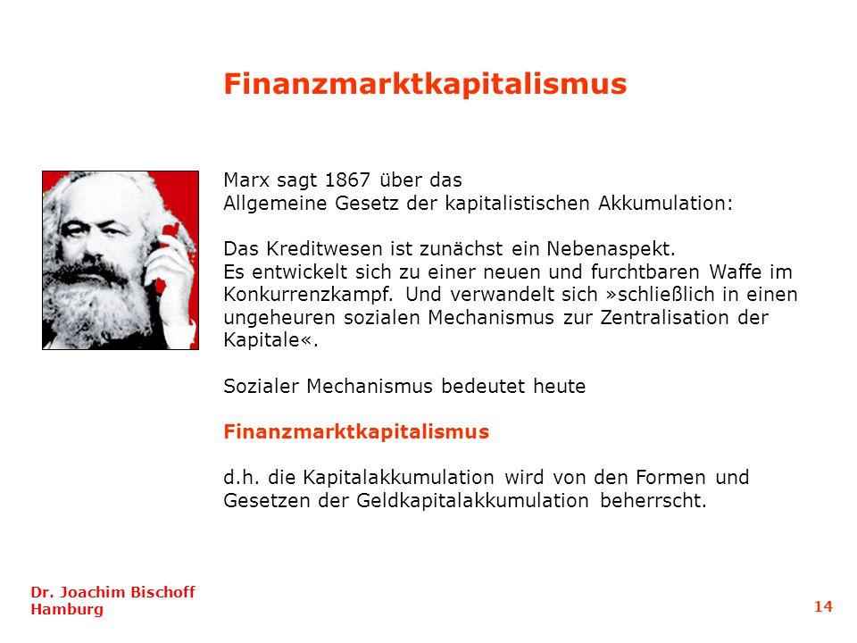 Finanzmarktkapitalismus Marx sagt 1867 über das Allgemeine Gesetz der kapitalistischen Akkumulation: Das Kreditwesen ist zunächst ein Nebenaspekt.