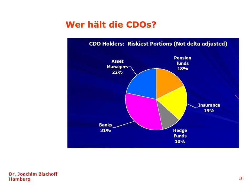 Wer hält die CDOs? Dr. Joachim Bischoff Hamburg 3