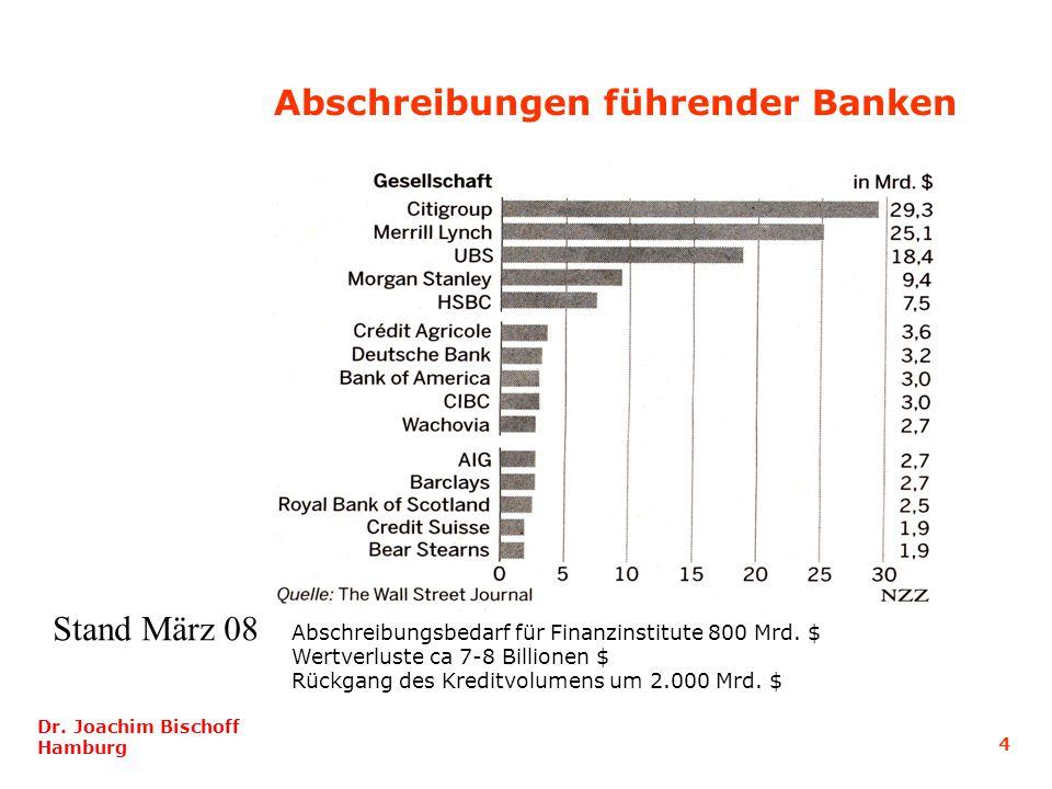 Dr. Joachim Bischoff Hamburg 5 Bestand an verbrieften Forderungen (ABS) in den USA