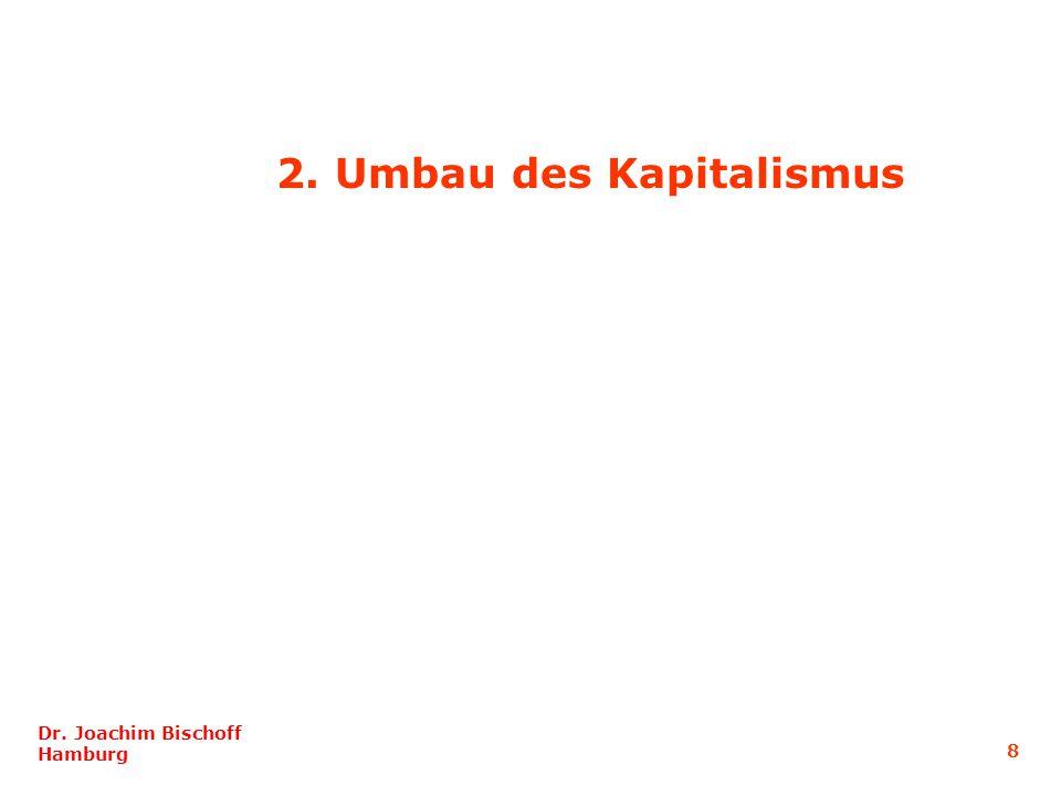 Dr. Joachim Bischoff Hamburg 8 2. Umbau des Kapitalismus