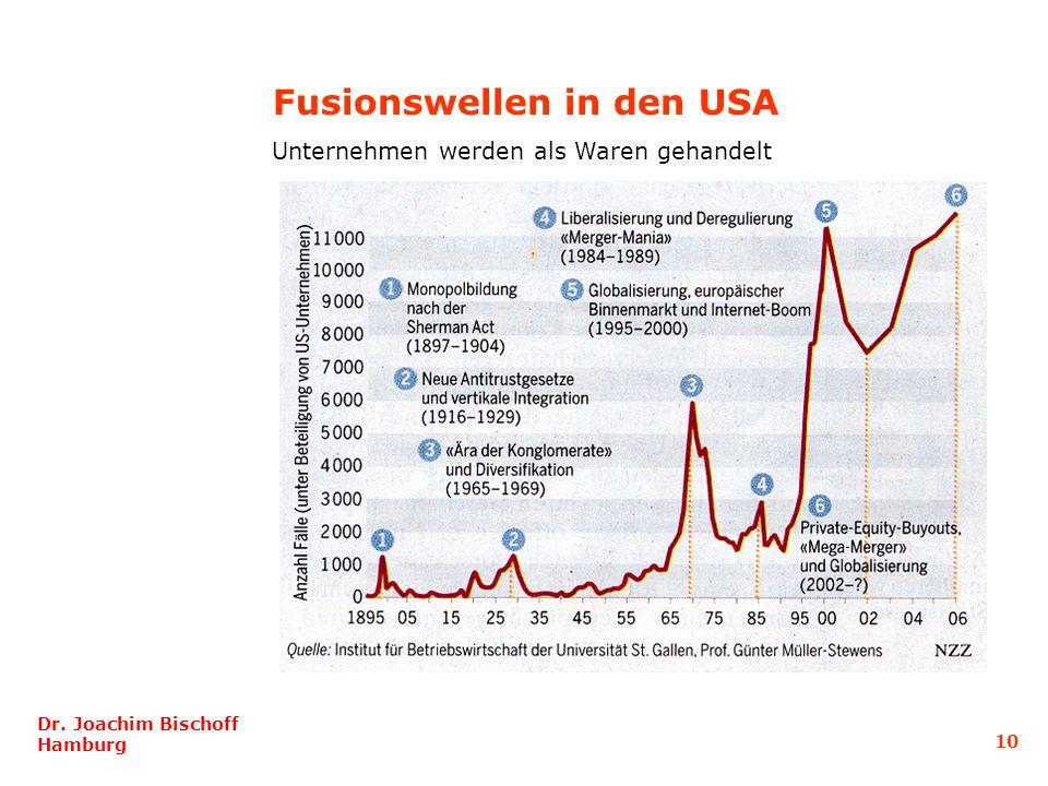 Fusionswellen in den USA Unternehmen werden als Waren gehandelt Dr. Joachim Bischoff Hamburg 10