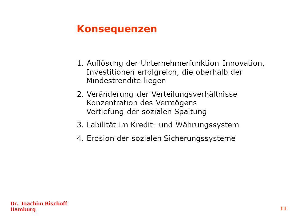 1. Auflösung der Unternehmerfunktion Innovation, Investitionen erfolgreich, die oberhalb der Mindestrendite liegen 2. Veränderung der Verteilungsverhä