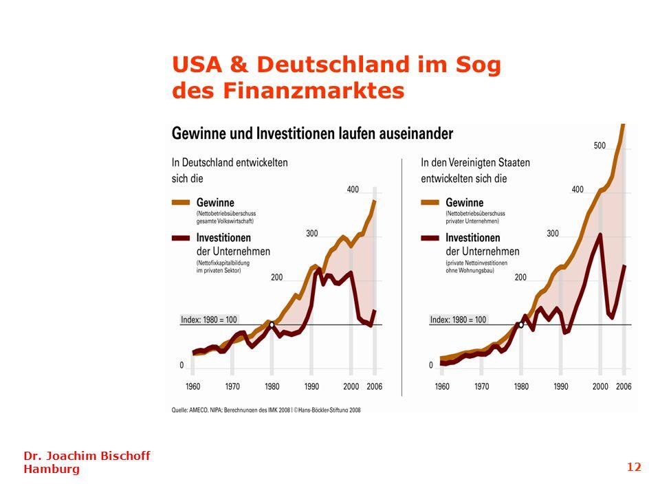 Dr. Joachim Bischoff Hamburg 12 USA & Deutschland im Sog des Finanzmarktes