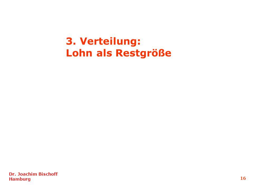 Dr. Joachim Bischoff Hamburg 16 3. Verteilung: Lohn als Restgröße
