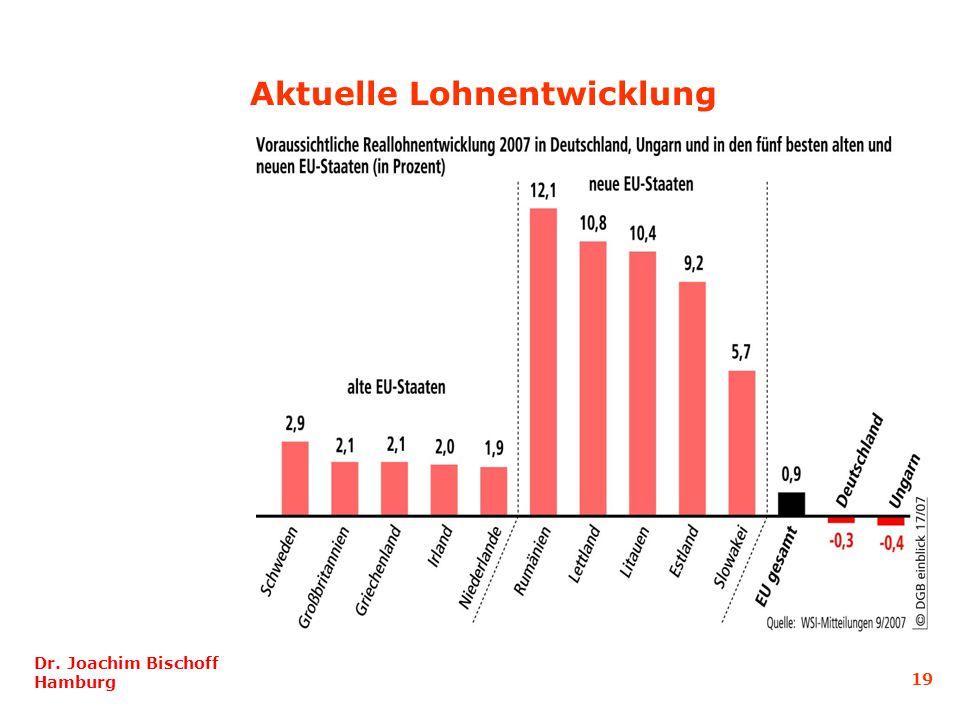 Dr. Joachim Bischoff Hamburg 19 Aktuelle Lohnentwicklung