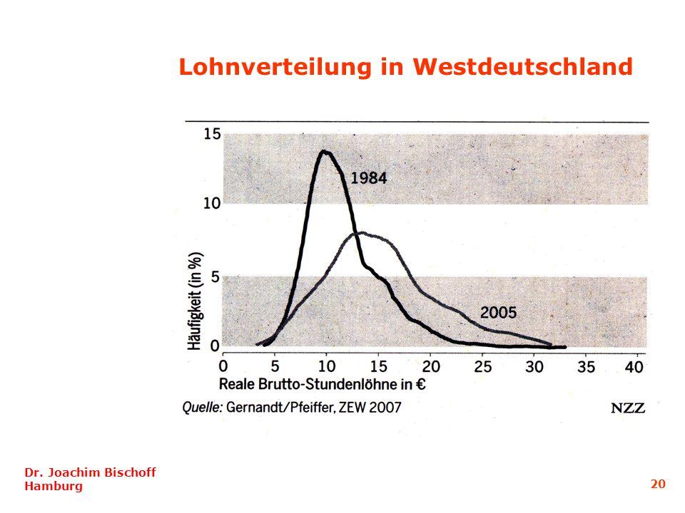 Dr. Joachim Bischoff Hamburg 20 Lohnverteilung in Westdeutschland