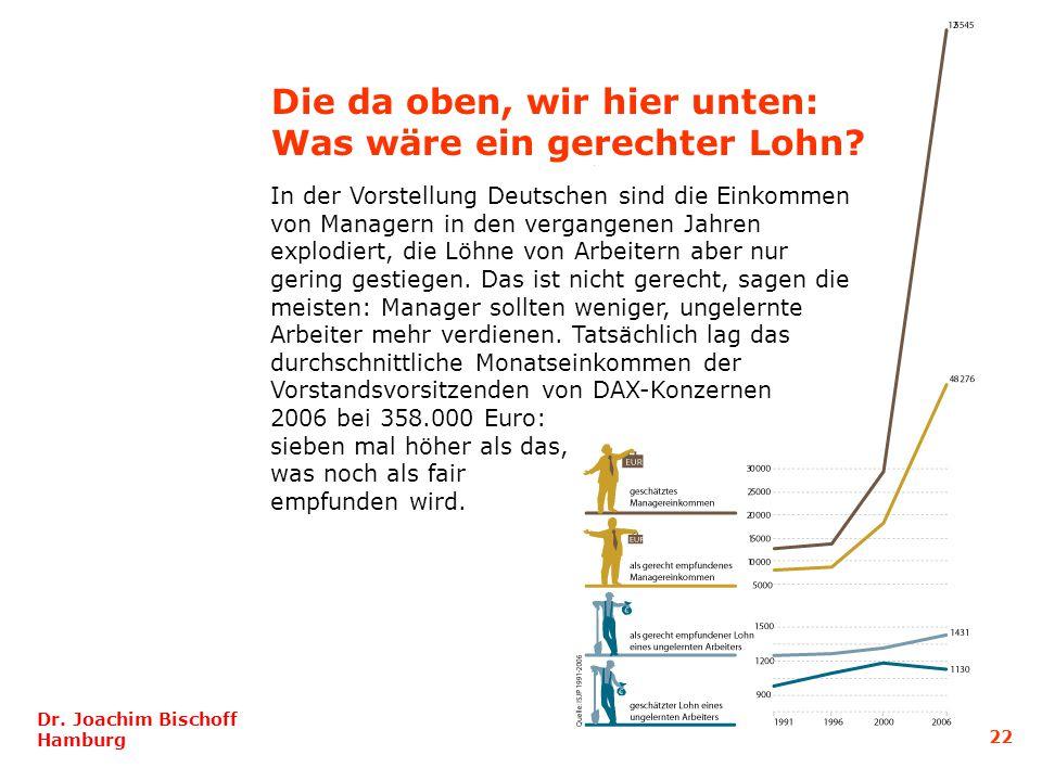 Die da oben, wir hier unten: Was wäre ein gerechter Lohn? In der Vorstellung Deutschen sind die Einkommen von Managern in den vergangenen Jahren explo