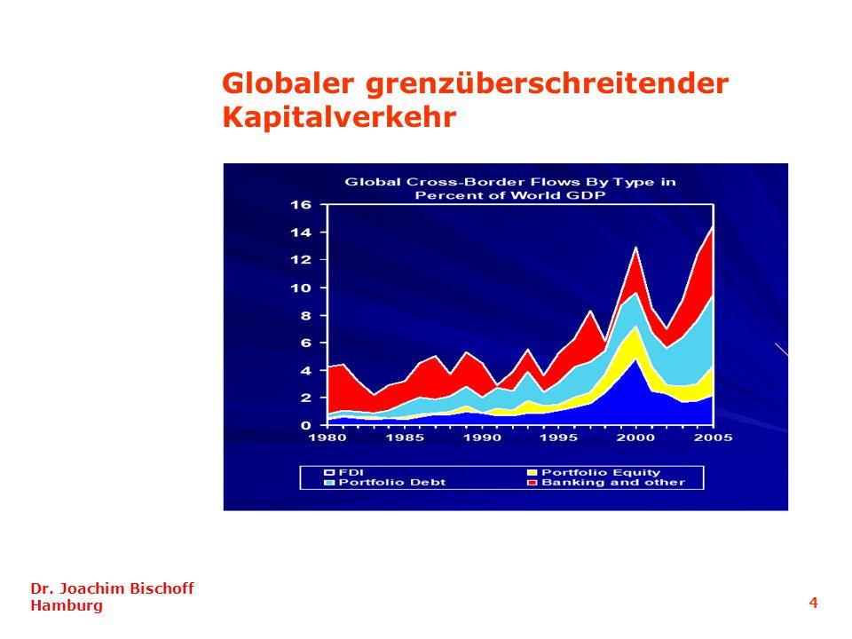 Globaler grenzüberschreitender Kapitalverkehr Dr. Joachim Bischoff Hamburg 4