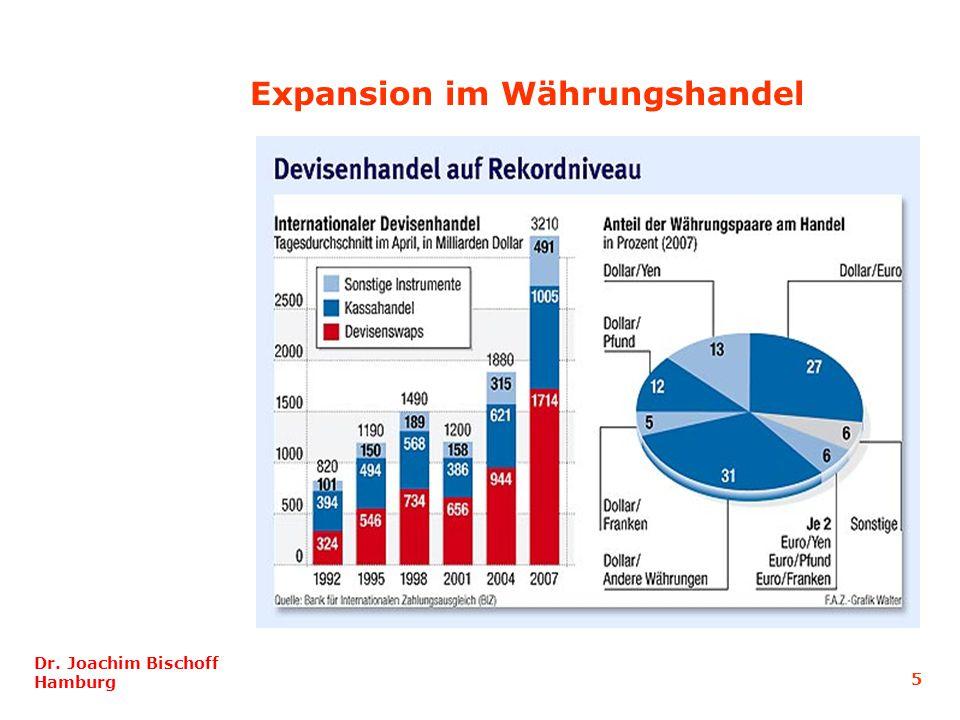 Dr. Joachim Bischoff Hamburg 5 Expansion im Währungshandel