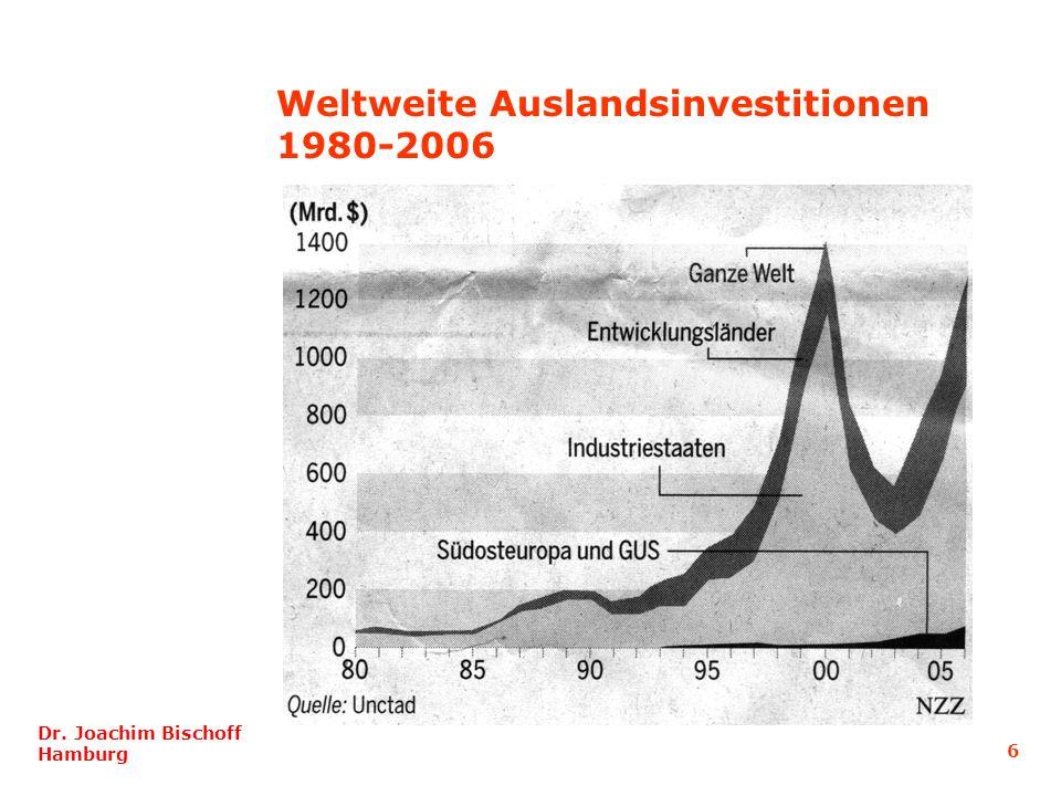 Dr. Joachim Bischoff Hamburg 6 Weltweite Auslandsinvestitionen 1980-2006