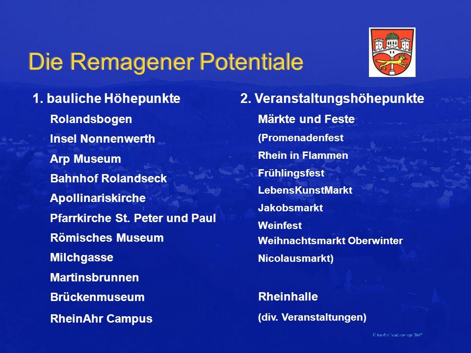 Die Remagener Potentiale 1.