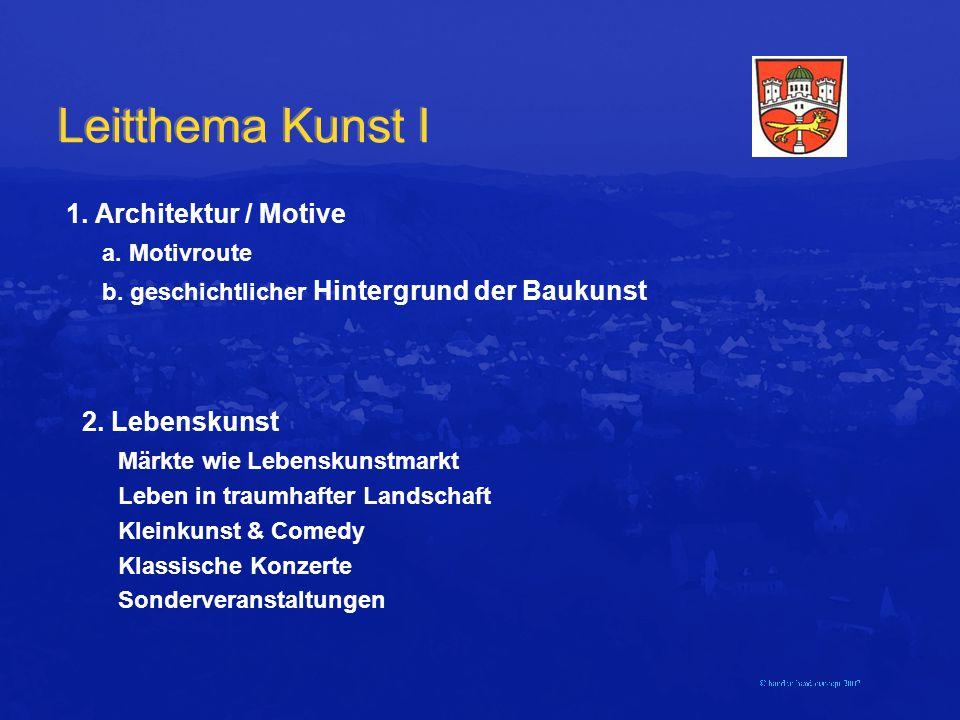 Leitthema Kunst I 1. Architektur / Motive a. Motivroute b.