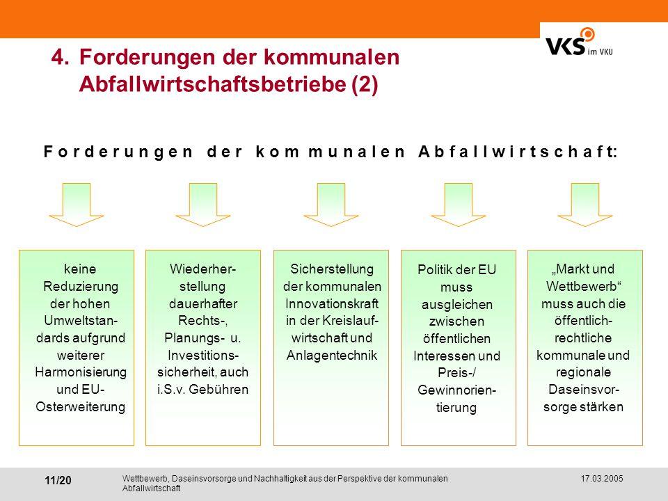 17.03.2005 11/20 Wettbewerb, Daseinsvorsorge und Nachhaltigkeit aus der Perspektive der kommunalen Abfallwirtschaft 4.Forderungen der kommunalen Abfallwirtschaftsbetriebe (2) F o r d e r u n g e n d e r k o m m u n a l e n A b f a l l w i r t s c h a f t: keine Reduzierung der hohen Umweltstan- dards aufgrund weiterer Harmonisierung und EU- Osterweiterung Wiederher- stellung dauerhafter Rechts-, Planungs- u.