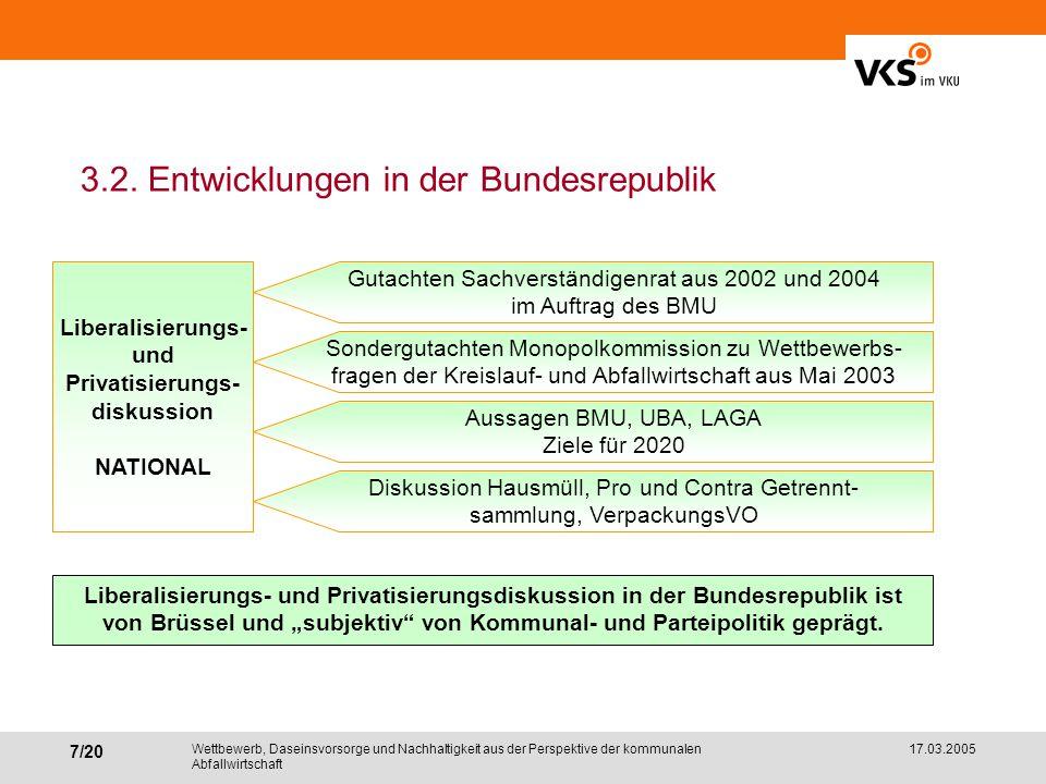 17.03.2005 8/20 Wettbewerb, Daseinsvorsorge und Nachhaltigkeit aus der Perspektive der kommunalen Abfallwirtschaft EU - Parlament lehnt auch für Abfallbereich Erlass einer sektoralen Richtlinie ab (14.01.2004) keine umfassende Liberalisierung aber: EU - Parlament erinnert Kommission an Entschließung vom 13.11.2001, Gutachten und Vorschläge unterbreiten, Entsorgungssicherheit und ökologisch sichere Verwertung auch ohne Andienungs- und Überlassungspflichten durch Erstellung eines markwirtschaftlichen Rahmens zu sichern Weitere Themen stehen an .