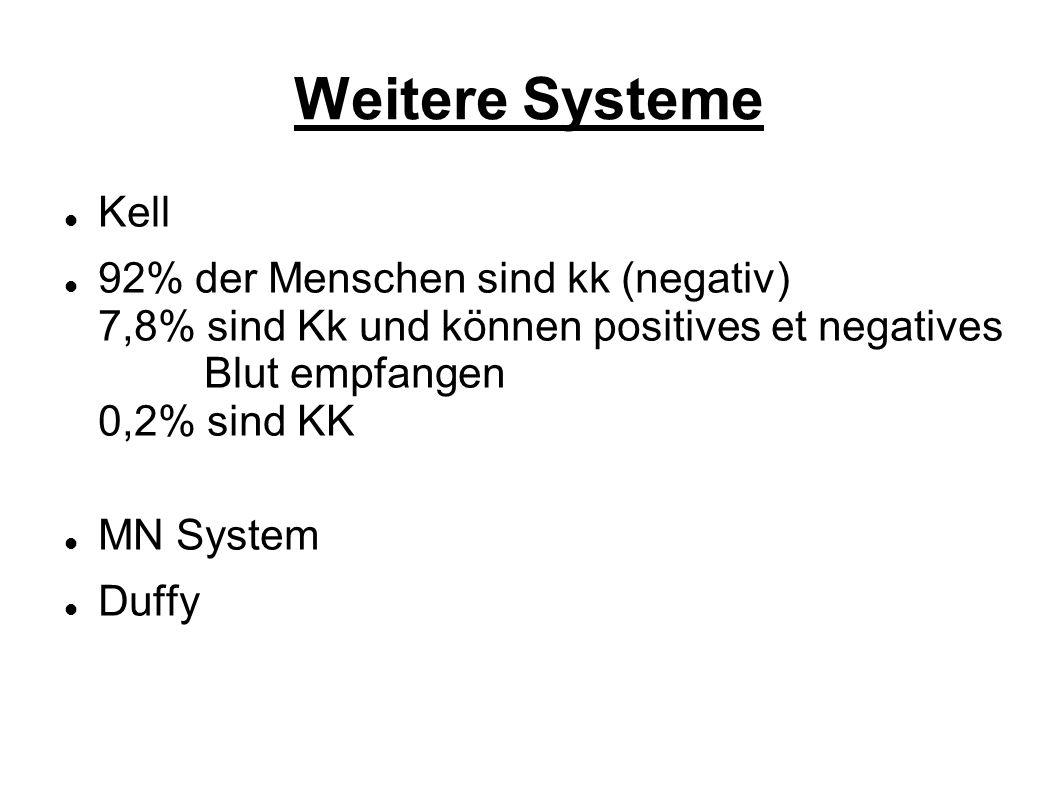 Weitere Systeme Kell 92% der Menschen sind kk (negativ) 7,8% sind Kk und können positives et negatives Blut empfangen 0,2% sind KK MN System Duffy