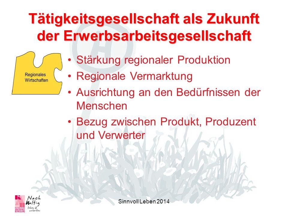 Sinnvoll Leben 2014 Stärkung regionaler Produktion Regionale Vermarktung Ausrichtung an den Bedürfnissen der Menschen Bezug zwischen Produkt, Produzent und Verwerter Tätigkeitsgesellschaft als Zukunft der Erwerbsarbeitsgesellschaft