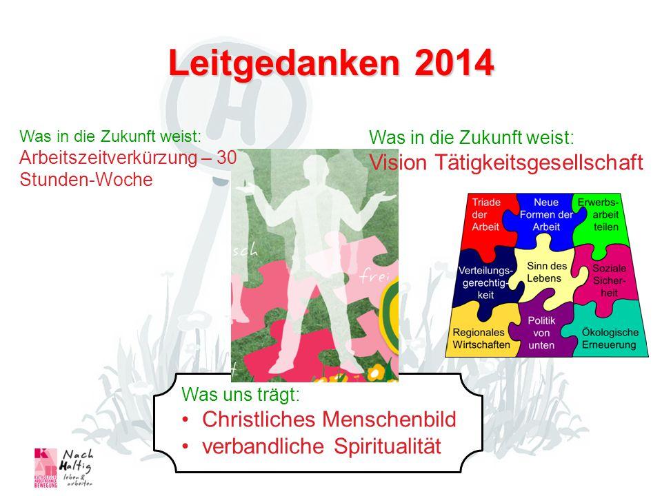 Leitgedanken 2014 Sinnvoll Leben 2014 Was uns trägt: Christliches Menschenbild verbandliche Spiritualität Was in die Zukunft weist: Arbeitszeitverkürz