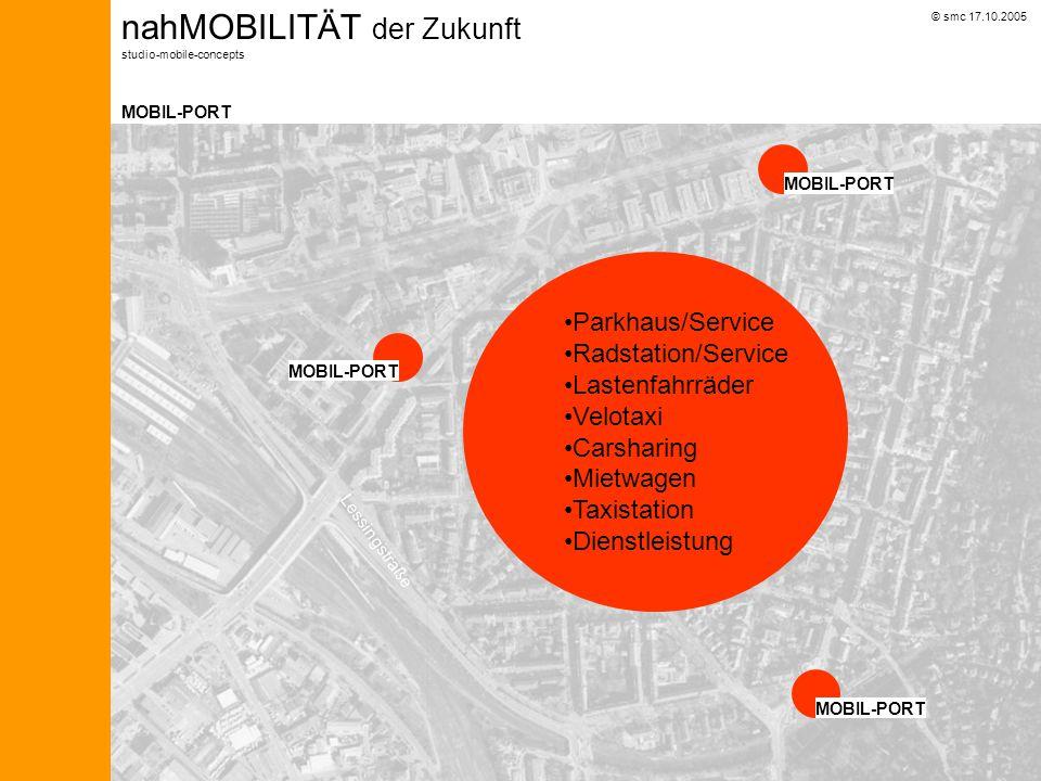 © smc 17.10.2005 nahMOBILITÄT der Zukunft studio-mobile-concepts MOBIL-PORT Lessingstraße Parkhaus/Service Radstation/Service Lastenfahrräder Velotaxi Carsharing Mietwagen Taxistation Dienstleistung