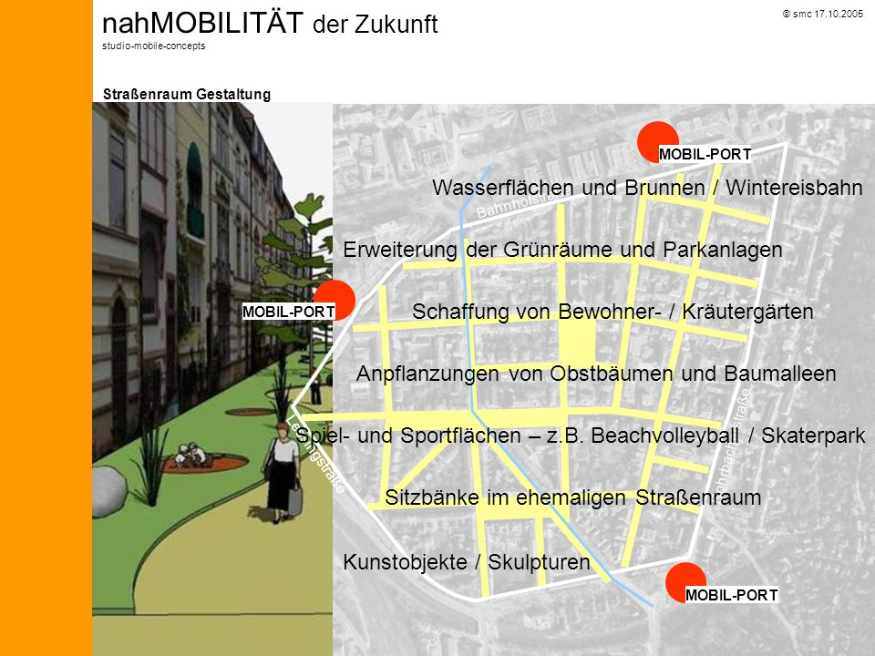 © smc 17.10.2005 nahMOBILITÄT der Zukunft studio-mobile-concepts Straßenraum Gestaltung Lessingstraße MOBIL-PORT Bahnhofstraße Lessingstraße Rohrbache