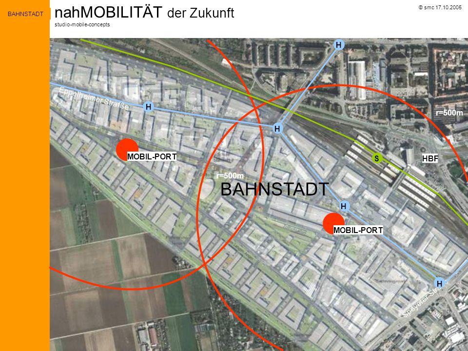 © smc 17.10.2005 nahMOBILITÄT der Zukunft studio-mobile-concepts BAHNSTADT Speyerer Straße HBF MOBIL-PORT H H H H H S r=500m BAHNSTADT Eppelheimer Strafße MOBIL-PORT