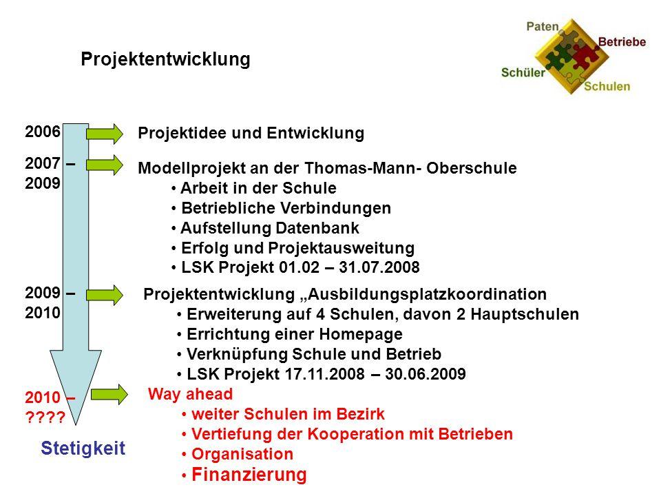 Projektentwicklung Stetigkeit Projektidee und Entwicklung Modellprojekt an der Thomas-Mann- Oberschule Arbeit in der Schule Betriebliche Verbindungen