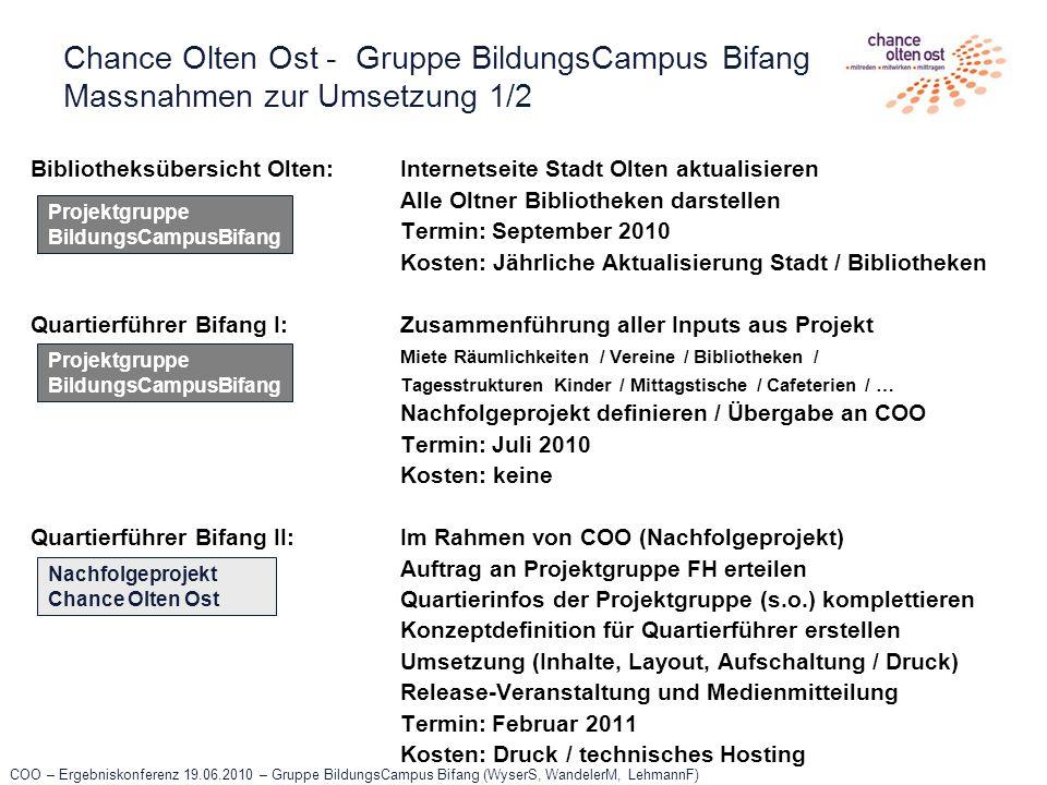 COO – Ergebniskonferenz 19.06.2010 – Gruppe BildungsCampus Bifang (WyserS, WandelerM, LehmannF) Chance Olten Ost - Gruppe BildungsCampus Bifang Massna
